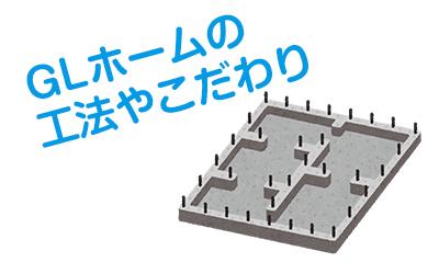 GLホームの新築注文住宅の工法やこだわり