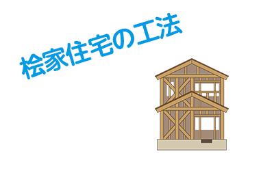 桧家住宅の工法